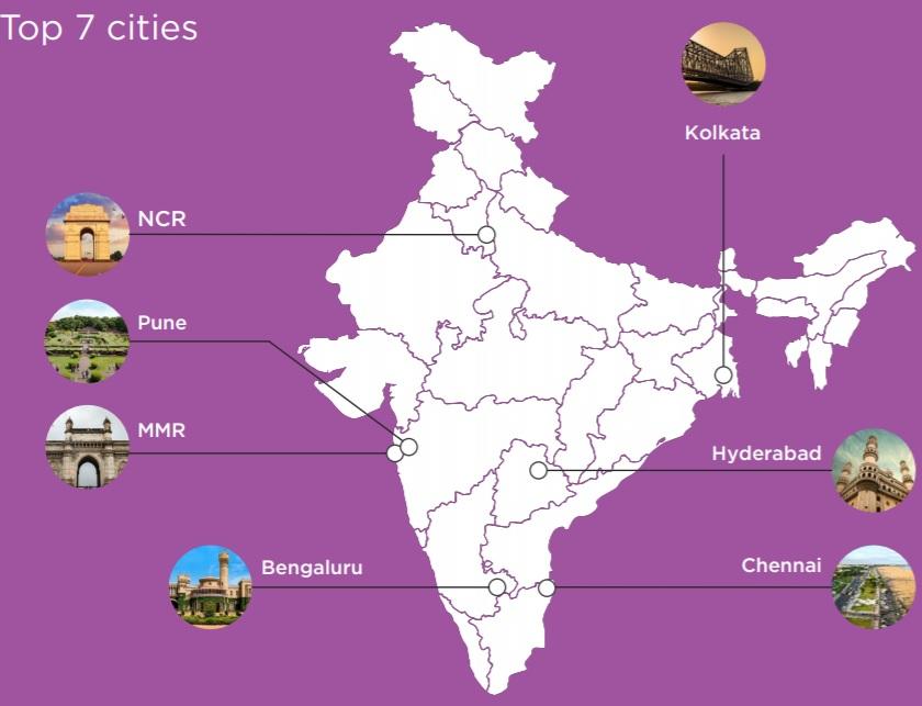 Pan India Residential Real Estate
